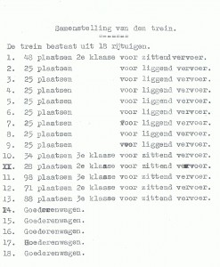 Samenstelling van den trein. (Bron: Gemeente Franekeradeel)